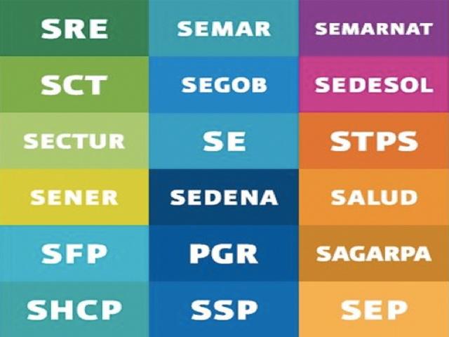 Funciones de las Secretarías de Gobernación en México