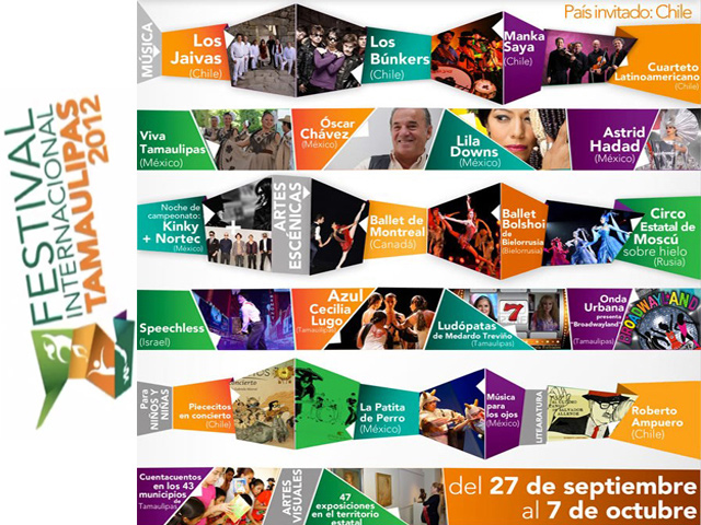 Festival Internacional Tamaulipas 2012
