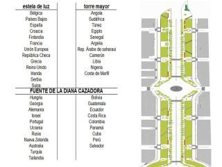Stands de Paises invitados Feria Culturas Amigas 2013