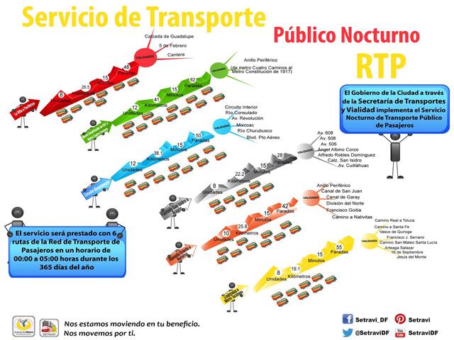 Nochebús: Nuevo servicio de transporte nocturno en la ciudad de México