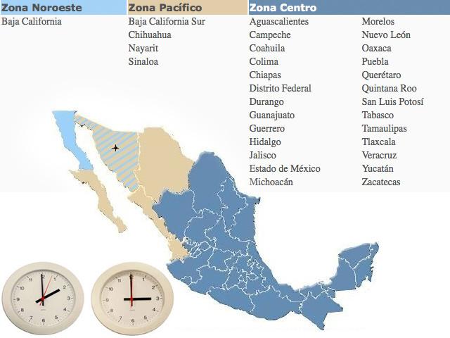 Domingo 6 de abril de 2014 inicia horario de verano en casi todo México