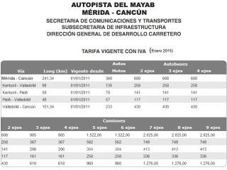 Tarifas Autopista de cuota El Mayab entre Mérida y Cancún